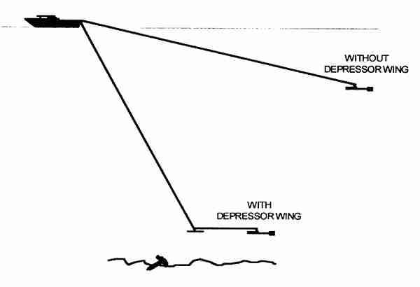 JW FISHER DDW-1 Depressor Wing